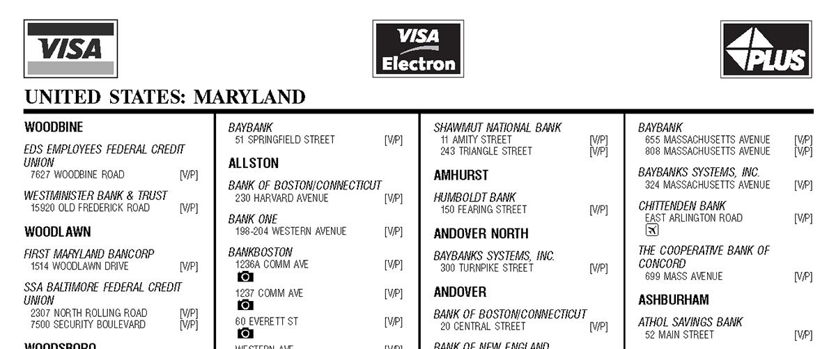 Visa ATM Locator
